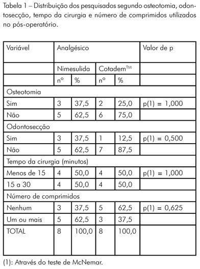 best price amoxicillin 500 mg capsules